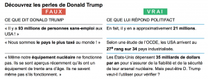 factchecking_communication_agence_coriolink_1