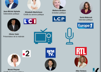 CorioLink mercato media communication